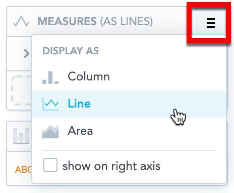 combo chart type