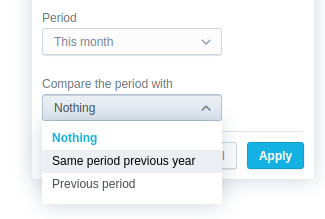 compare the period with