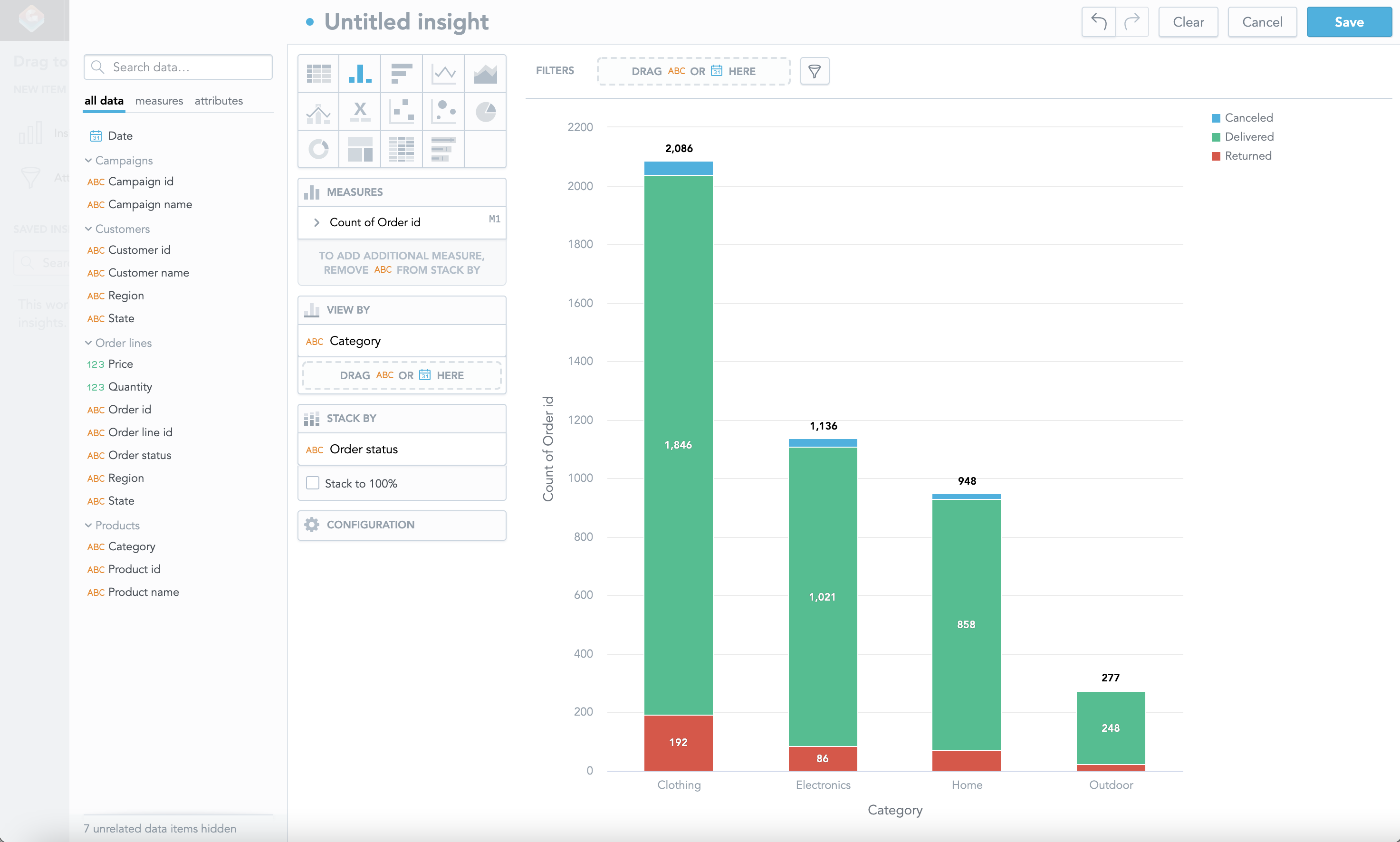 Insight - orders by category and status